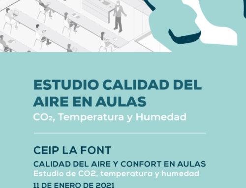 Estudio Calidad del aire en aulas (CO2, Temperatura y Humedad)